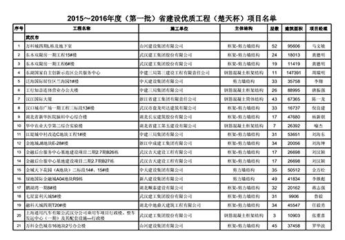 连云港大剧院省优质工程名单