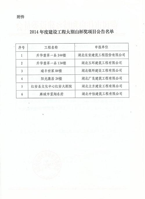 连云港文化中心大剧院项目2